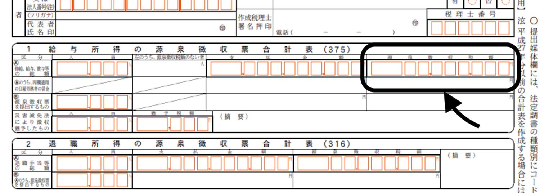 法定調書 源泉徴収税額